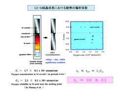 research_pptimg02_05