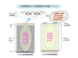 research_pptimg02_08