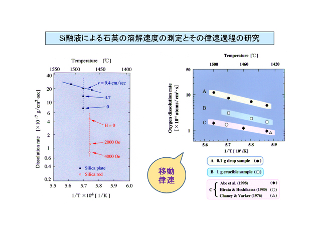 research_pptimg02_03