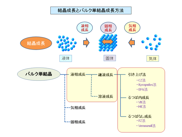 research_pptimg01_02