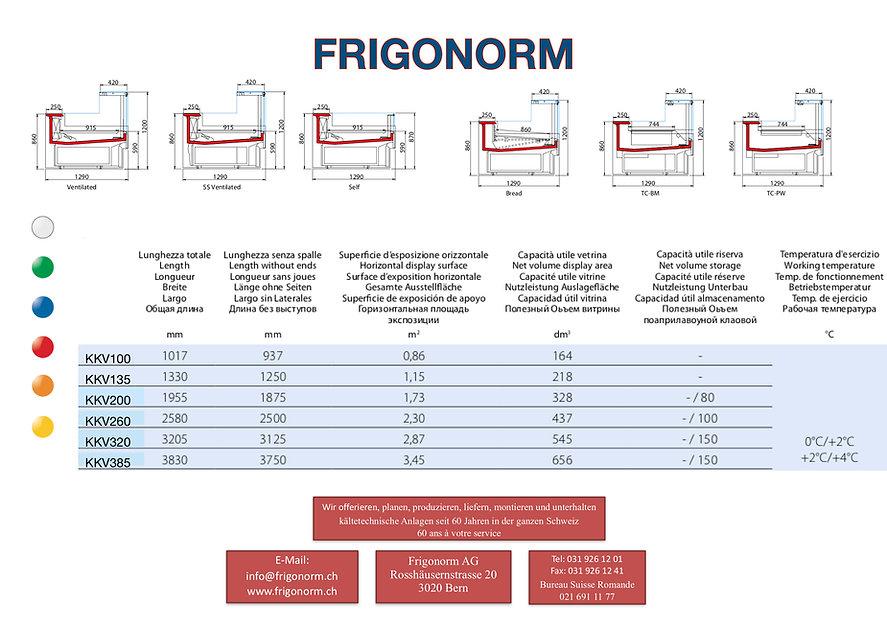 FRIGORM KKV SERIES page 2.jpg