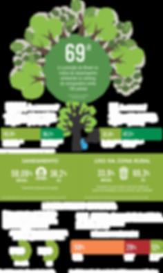 Dados - Ambiental 1.png
