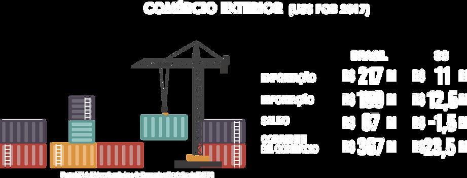 Dados - setorial 1.png