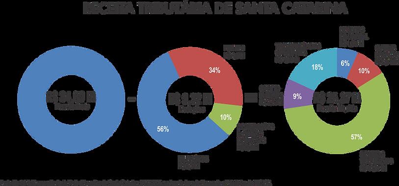 dados - tributação 3.png