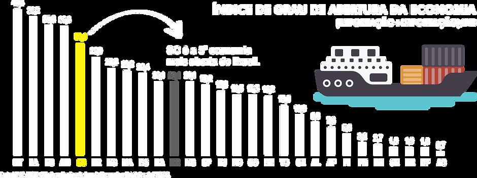 Dados - Setorial 2.png