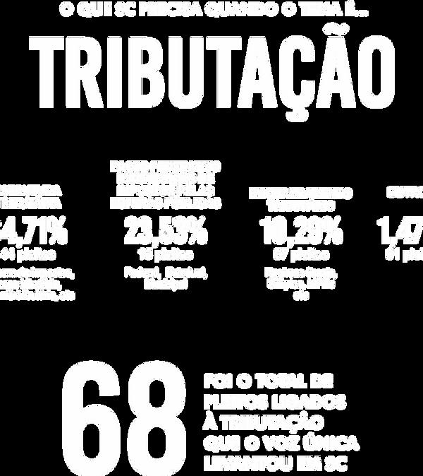 dados - tributação 0.png