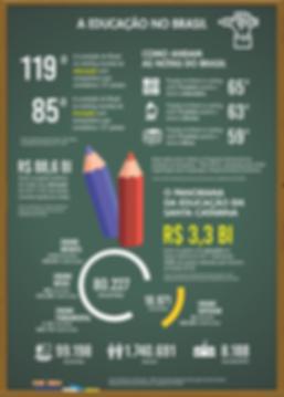 Dados - Educação 1.png