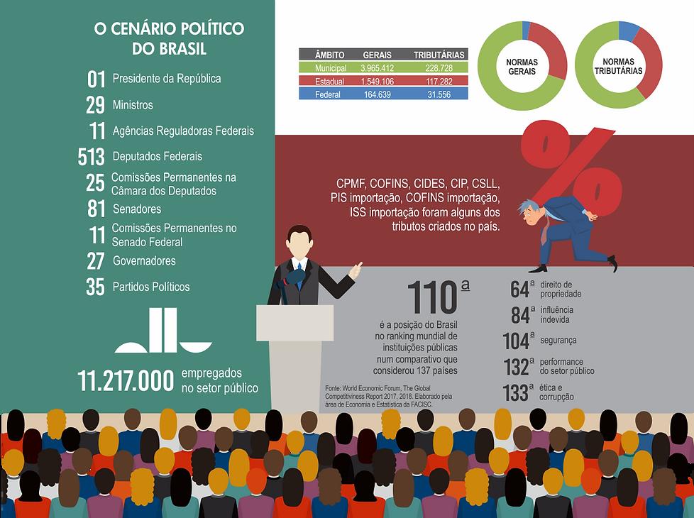 Dados - politica 2.png
