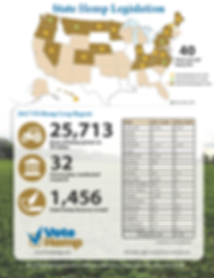 2016-Hemp-Crop-Report.png