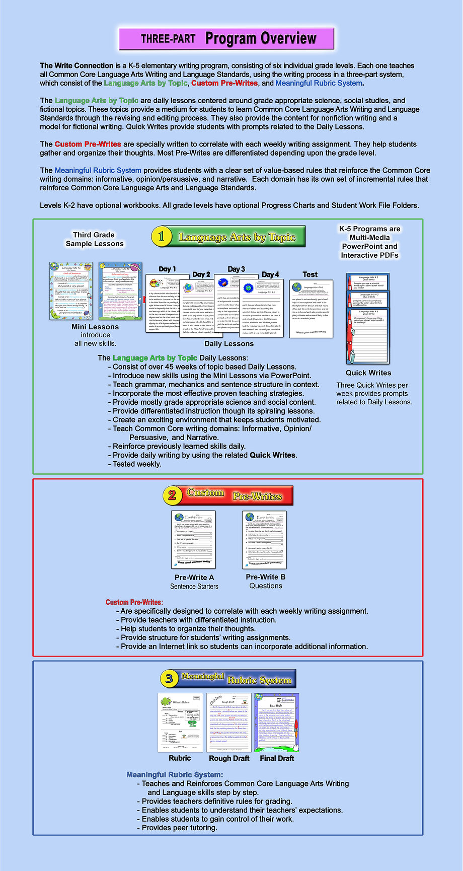 Overview page Tall Format NEW USE.jpg