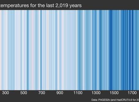 A Föld 2000 évnyi éghajlati adata, mely egyértelművé teszi, hogy baj van...