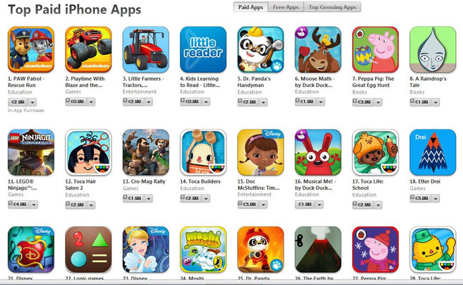 A Raindrops Tale In The Top Paid Kids Apps Chart