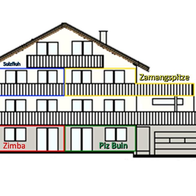 Wohnungseinteilung