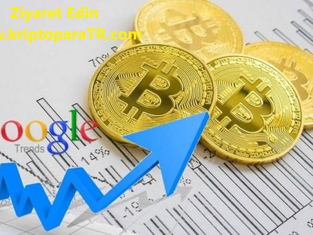 Google Trendler'de 'Bitcoin'imi satmalı mıyım' arama sorgusu