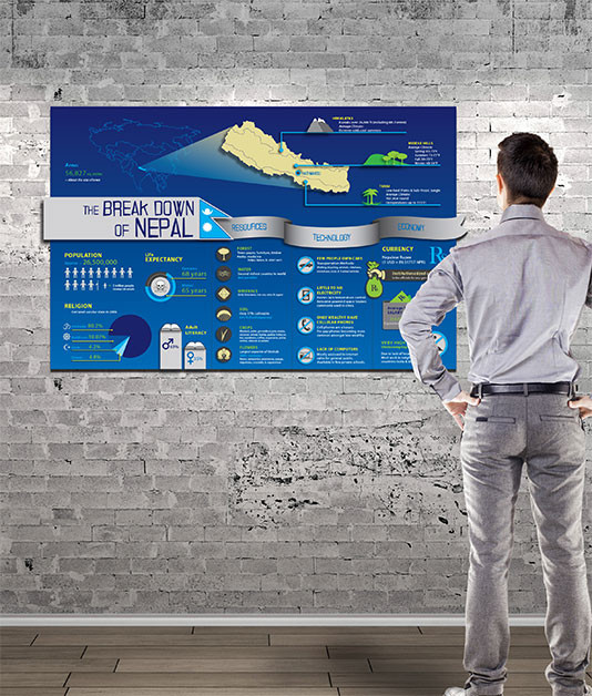 Breakdown of Nepal Information Graphic