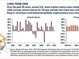 Preparing to Retire in a Down Market