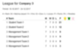 Retail League, Gamification, Retail analytics, IRM-HSG, HSG