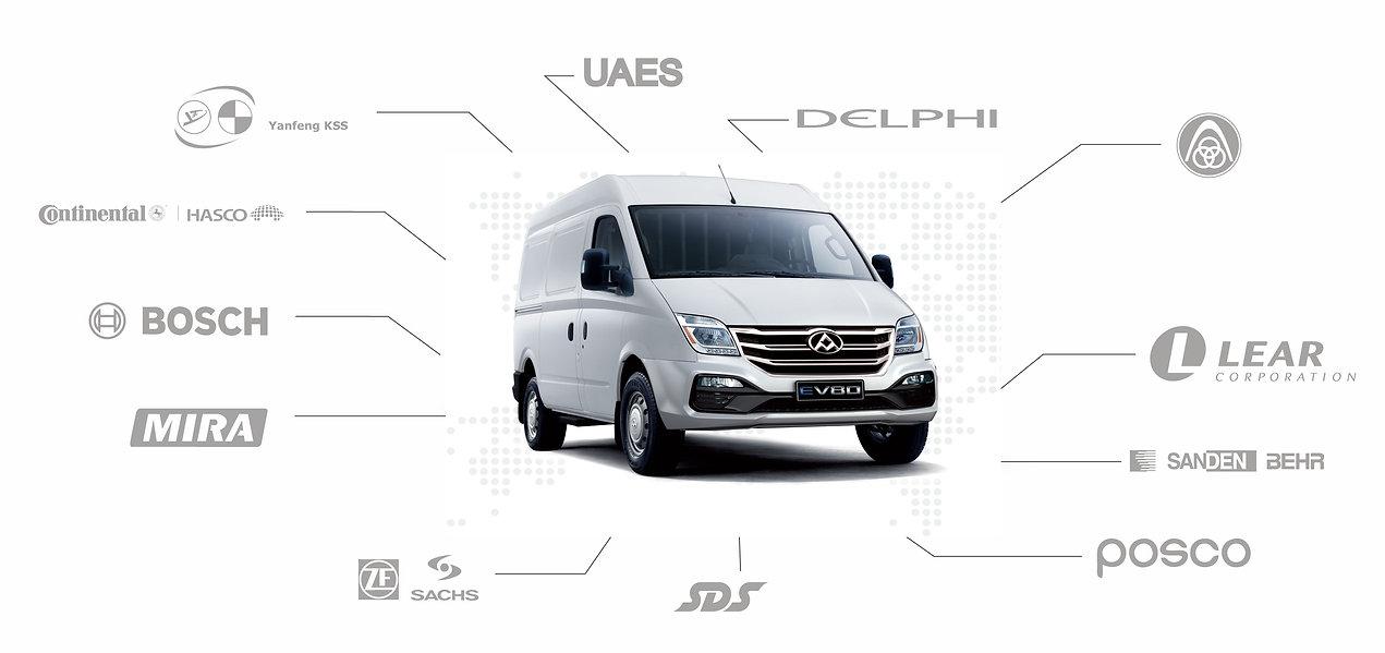 la-mejor-furgoneta-eléctrica-del-mercado