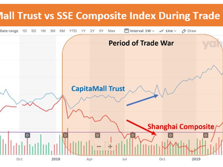 Stocks That Did Not Fall in the Last Trade War & What I Will Do Next