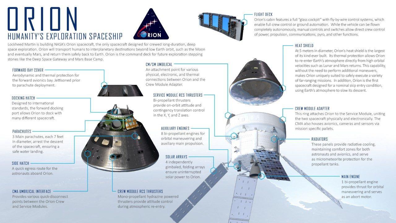 Orion_Infographic_web.jpg.pc-adaptive.fu