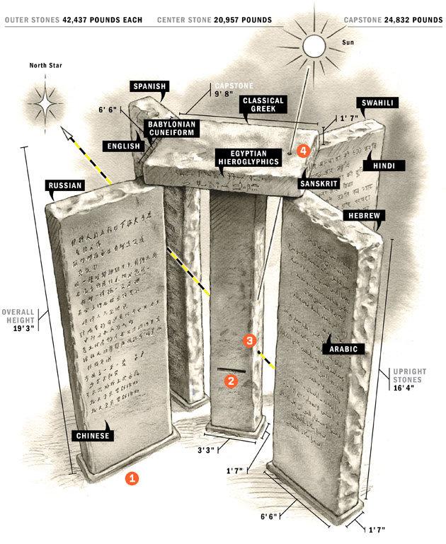 ff_guidestones3_f.jpg