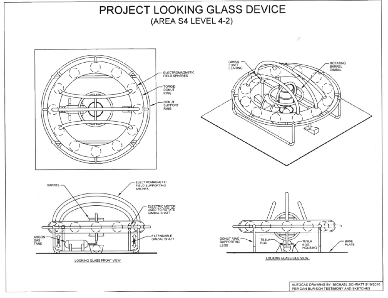 Project Looking Glass | The Orion Lines