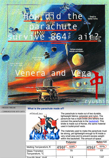 How Did The Parachute Survive 864 Degree Air?  It Didn't Because Venus Is An Earth Like Planet With The Same Number Of People Living On It, They're Just More Technologicly Advanced