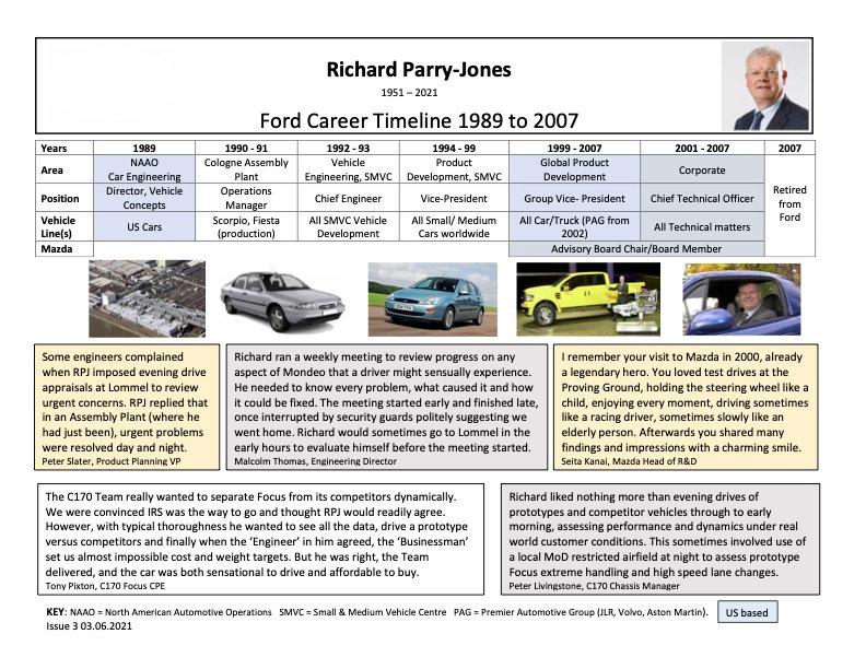 RPJ Career Timeline Highlights  Issue 3