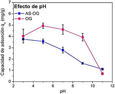 Efecto Ph.jpg