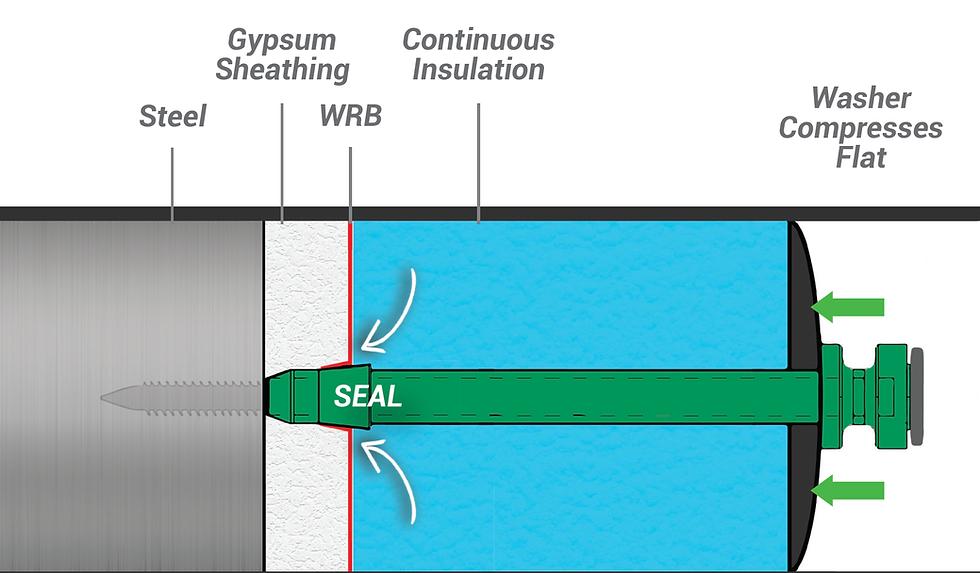 Thermal-Grip MVA (Masonry Veneer Anchor)
