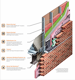 Building with High Performance Insulation