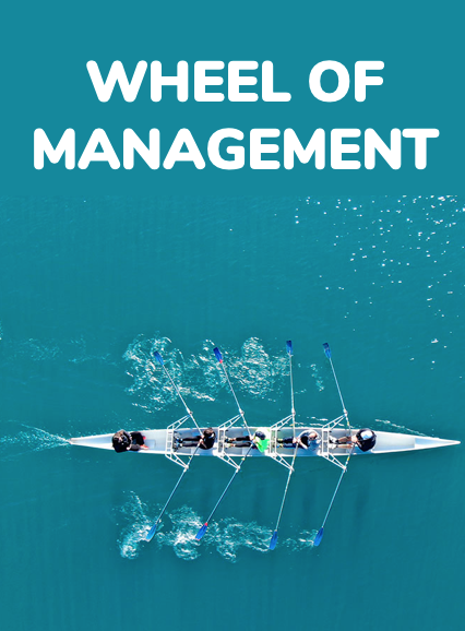 Wheel of Management  .png