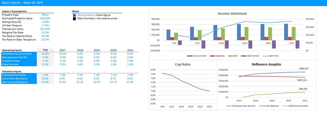 Commercial RE Refinance Model