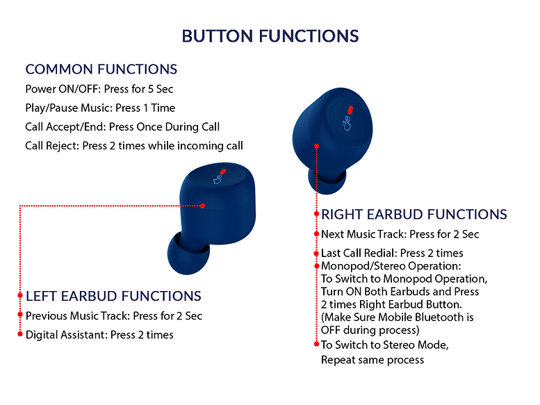 F1-ButtonFunctions.png