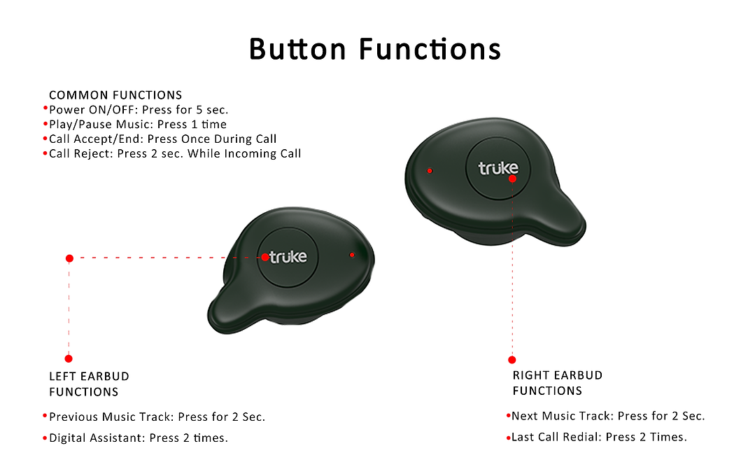 ws button function.png