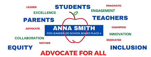 Anna's values.png