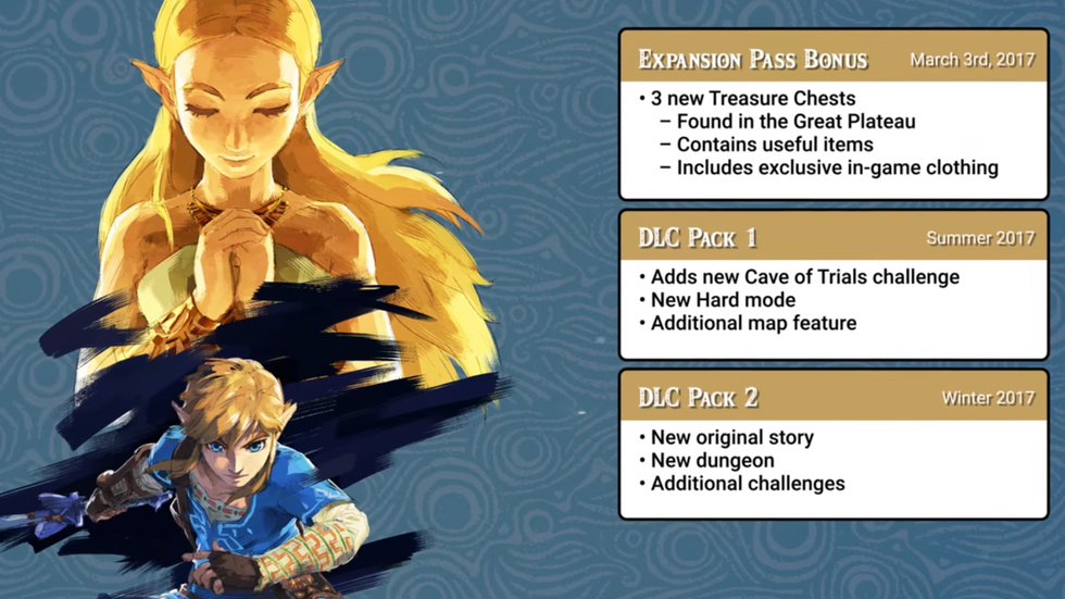 The Legend Of Zelda: Breath Of The Wild Gets An Expansion Pass