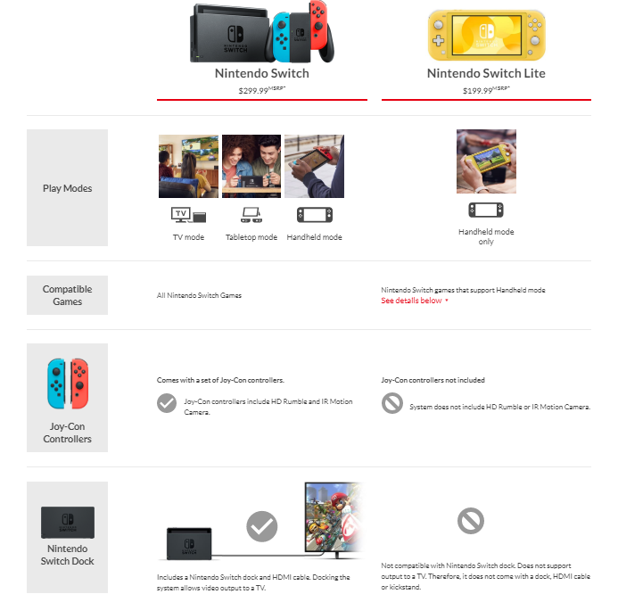 Nintendo Introduces Nintendo Switch Lite
