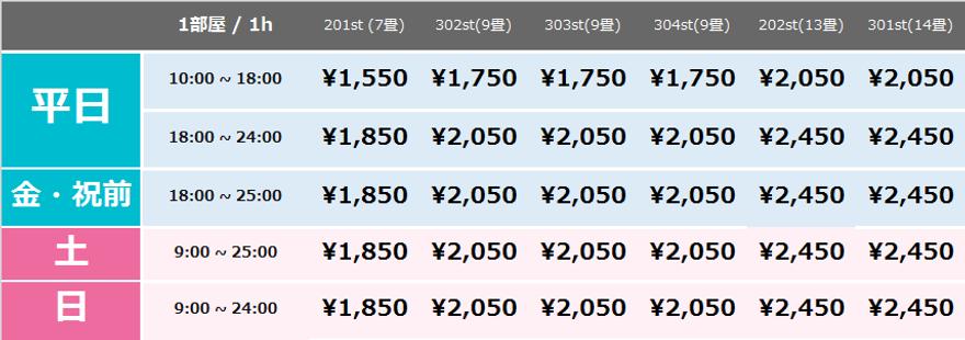 名古屋の音楽スタジオ BLstudio30西大須 バンド練習 料金表