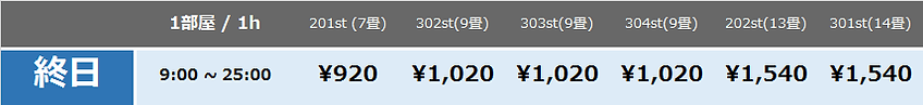 名古屋の音楽スタジオ BLstudio30西大須 個人練習 料金表