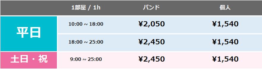 名古屋の音楽スタジオ BLstudio30西大須 202スタジオ 料金表