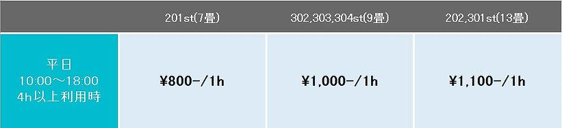 名古屋の音楽スタジオ BLstudio30西大須 平日割引 料金表