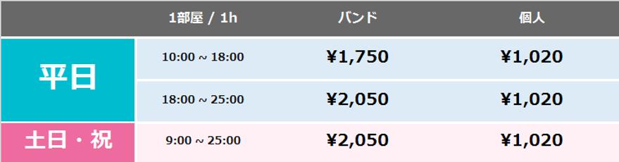 名古屋の音楽スタジオ BLstudio30西大須 304スタジオ 料金表