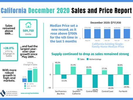 【カリフォルニア不動産マーケット 2020年12月】