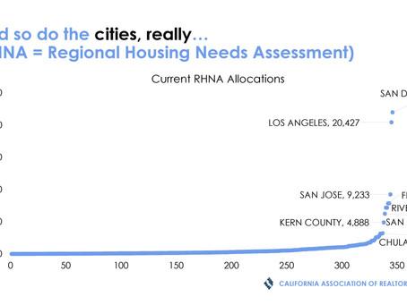 【ロサンゼルス不動産】ロサンゼルスはまだまだ住宅が必要!