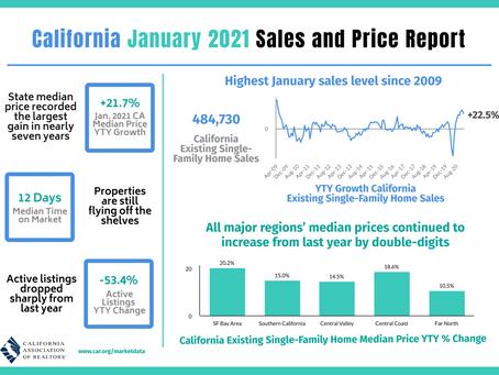 【カリフォルニア不動産マーケット 2021年1月】