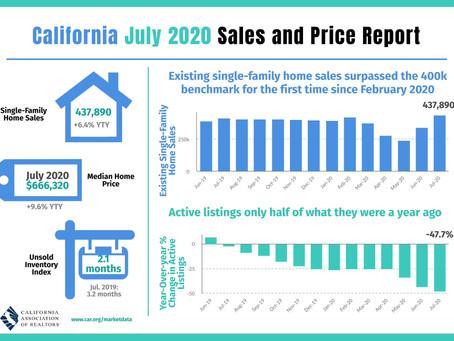 【カリフォルニア不動産マーケット 2020年7月】