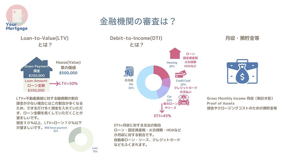 住宅ローン 年収 不動産