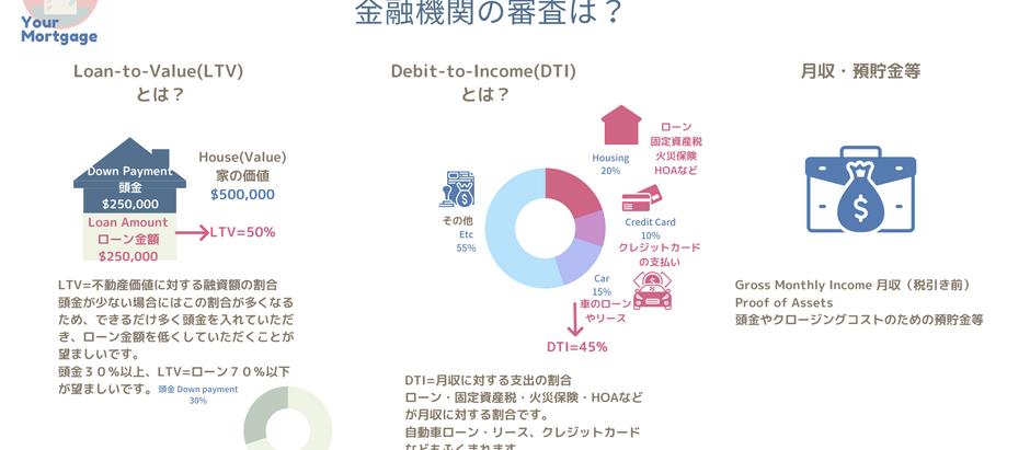 Q 住宅ローン金利はどのように決まりますか?
