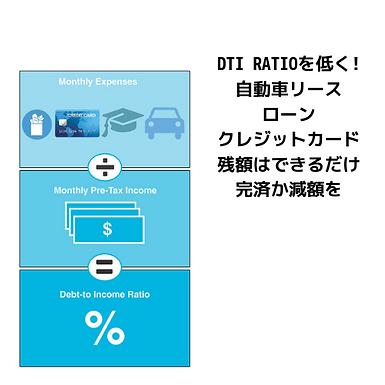 DTI RATIOを低くするために・・_自動車リースやローン、クレジットカードの